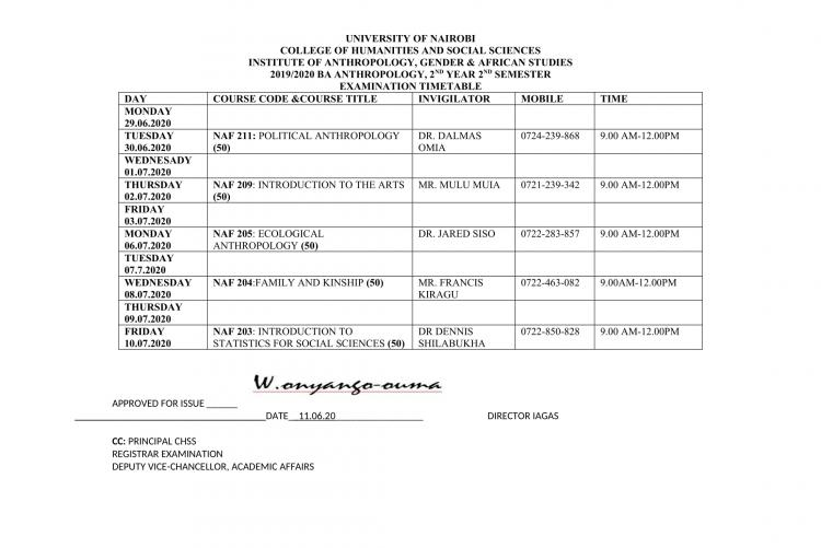 Timetable-B.A Anthro-Y2