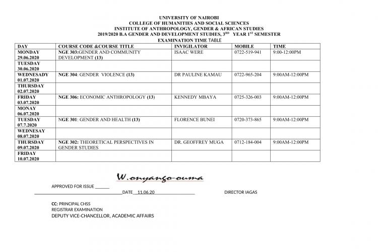 Timetable-B.A GENDER 3RD YEAR