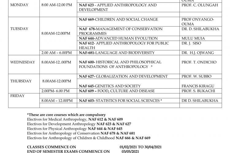Teaching timetable-MA Anthropology 2nd Semester REVISED